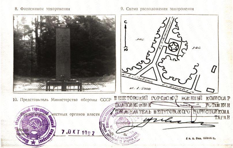 Soviet schema of mass grave, 1992